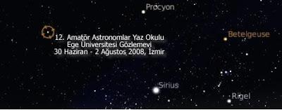 12. Amatör Astronomi Yaz Okulu