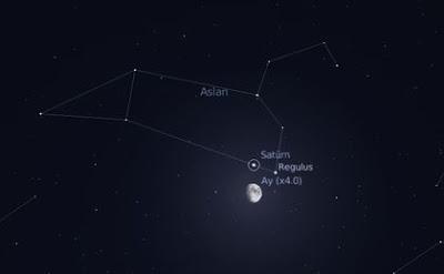 Ay–Satürn–Regulus birarada
