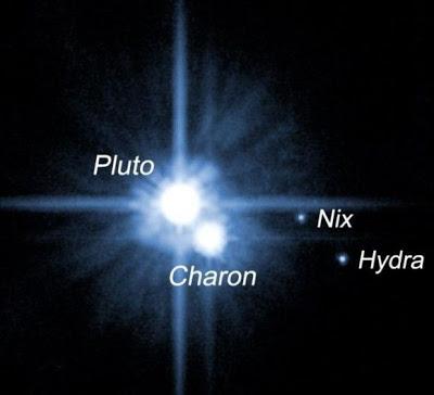 Plüton ve Sistemi