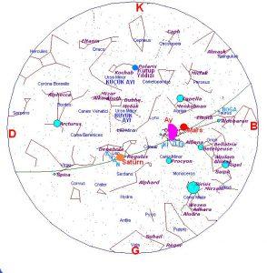 Mart 2008 Gök Haritası