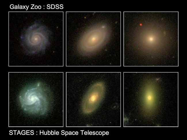 Galaksi Zoo Projesi