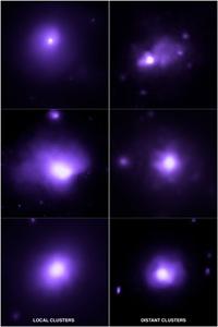 Araştırmada kullanılan 80 galaksi kümesinden altısı.