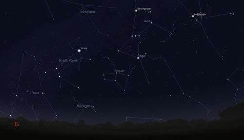 Betelgüz'ü (Betelgeuse) ve Sirius'u kış gökyüzünde fark etmemek mümkün değil.