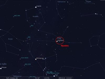 Hyades