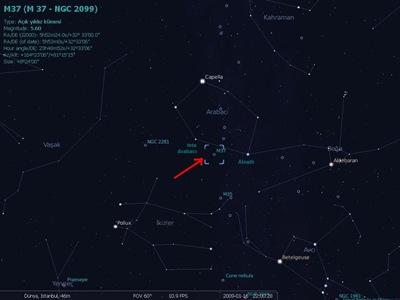 M37 Chart