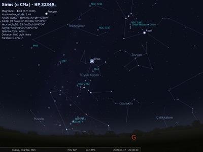 Sirius Chart