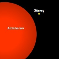 Aldebaran ve Güneş