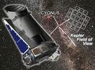 Kepler İle Yeni Dünya Arayışları