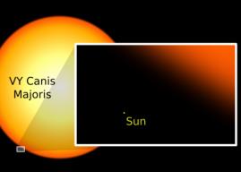Evrendeki En Büyük Yıldız Hangisidir?